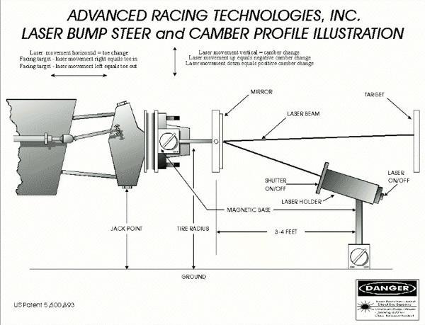 Laser Bump Steer Gauge-1